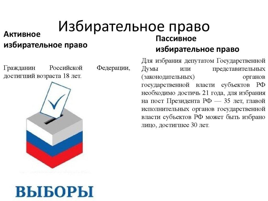 Виды избирательных систем. избирательная система в рф