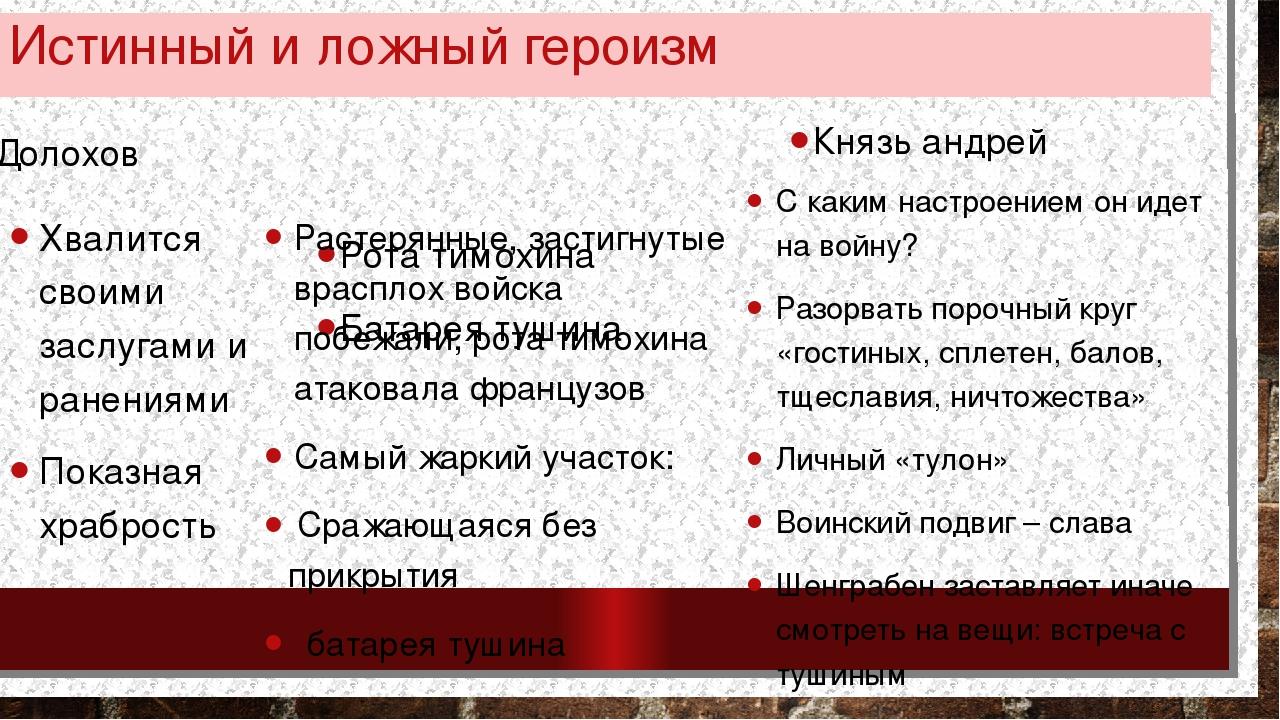 Антитеза ☑️ определение, значение слова, виды, роль приема в русском языке, принцип построения композиции, примеры противопоставления в художественной литературе