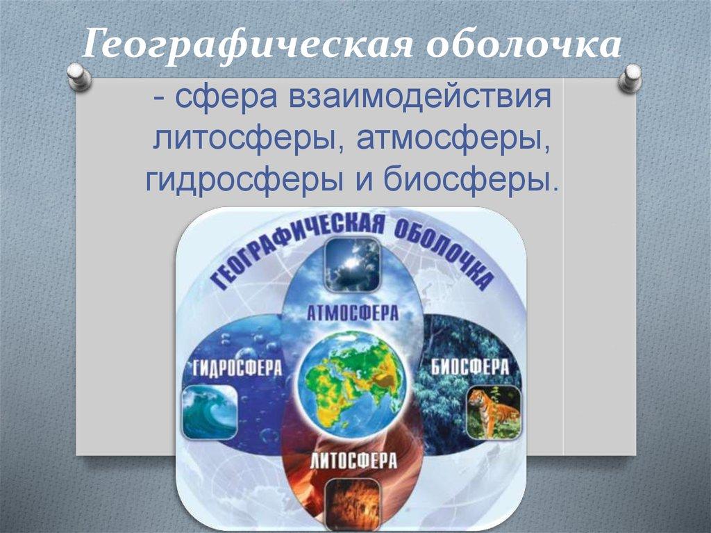Географическая оболочка земли