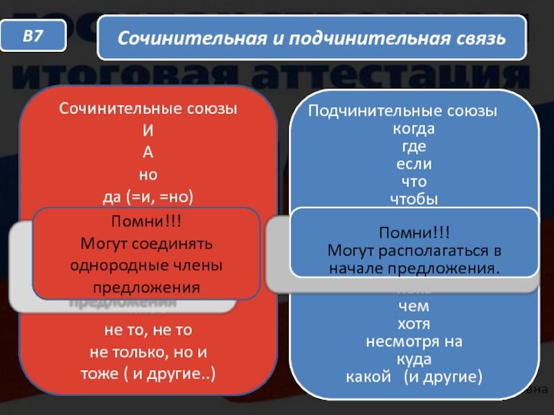 Сочинительные и подчинительные союзы таблица   monews.ru