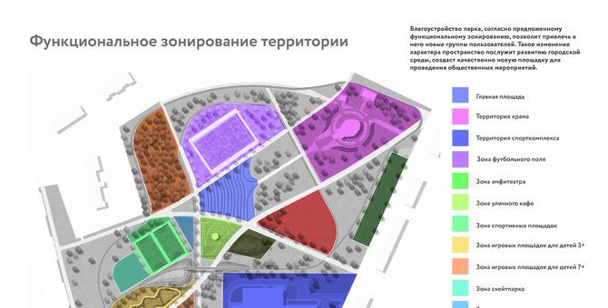 Функциональное зонирование дачного участка