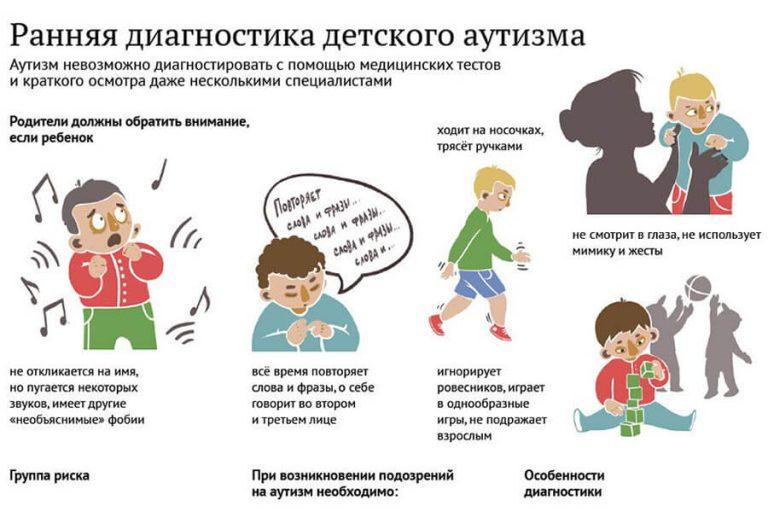 Ава-терапия для аутистов: с чего начать, отзывы :: syl.ru