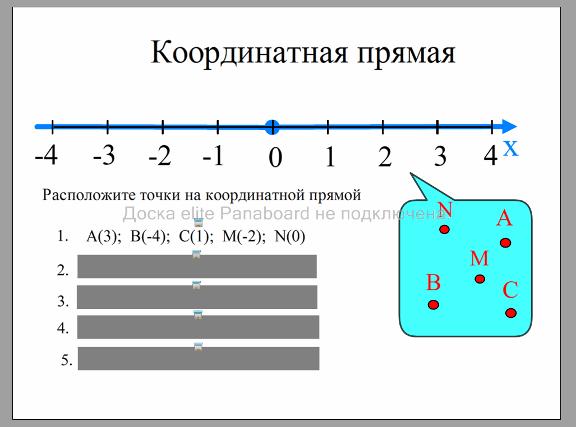Координатная прямая (6 класс, математика)