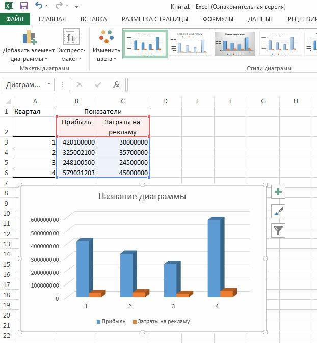 Как описывать графики и диаграммы в презентации