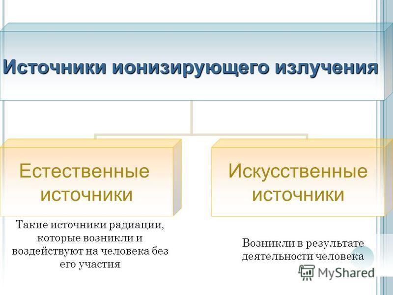 Естественная и искусственная радиоактивность  - природная радиоактивность и законы радиоактивного распада - здравоохранение материалы >> medicnow.ru