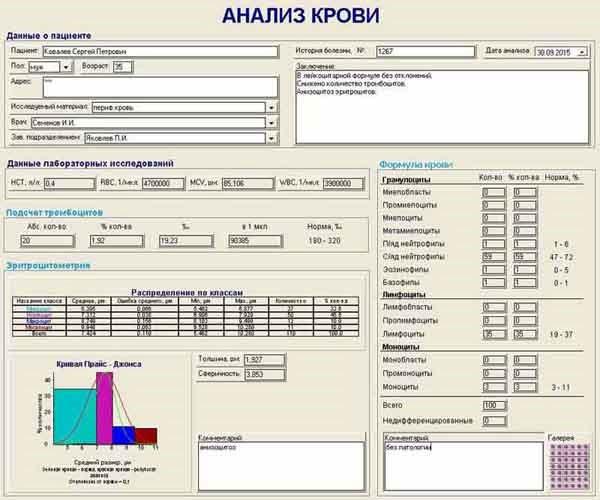 Коэффициент больших тромбоцитов: что это значит, повышен причины, lpcr в анализе крови, норма | hk-krasnodar.ru