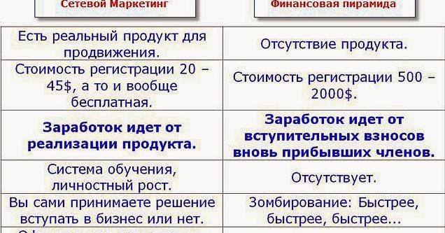 Вход и регистрация в личном кабинете орифлейм на официальном сайте