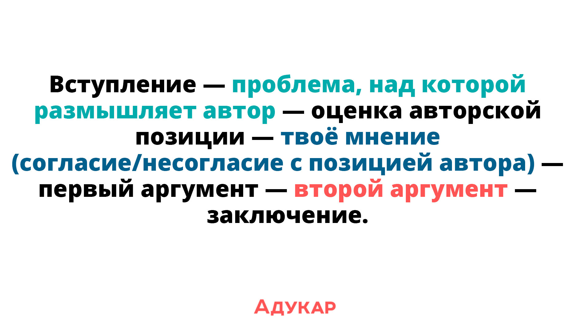 Функционально-смысловые типы речи / блог :: бингоскул
