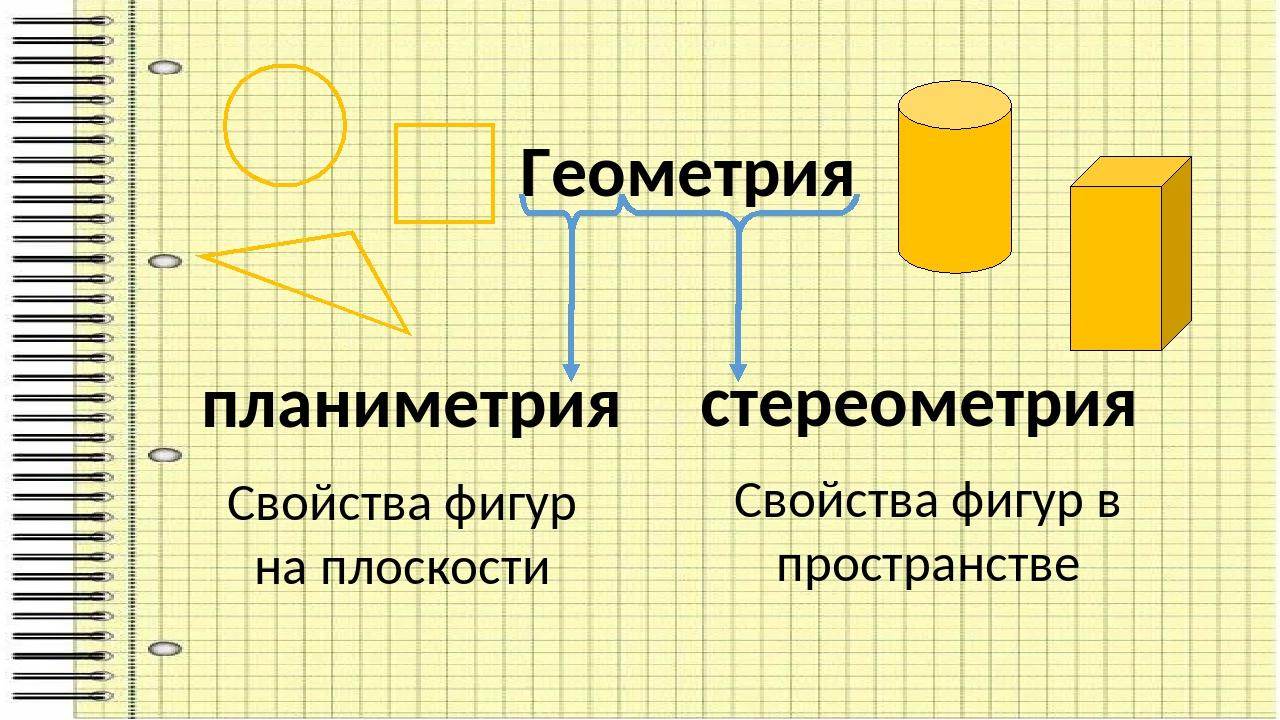 Планиметрия | все формулы