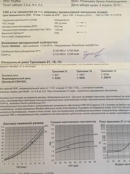 Скрининг-узи 1 триместра (38 фото): сроки и нормы при беременности, расшифровка скринингового узи и оценка результатов