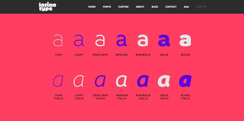 Шрифты: виды, характеристики, примеры | allprint