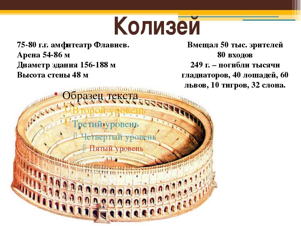 Колизей в риме с фото и описанием: история, архитектура, часы работы
