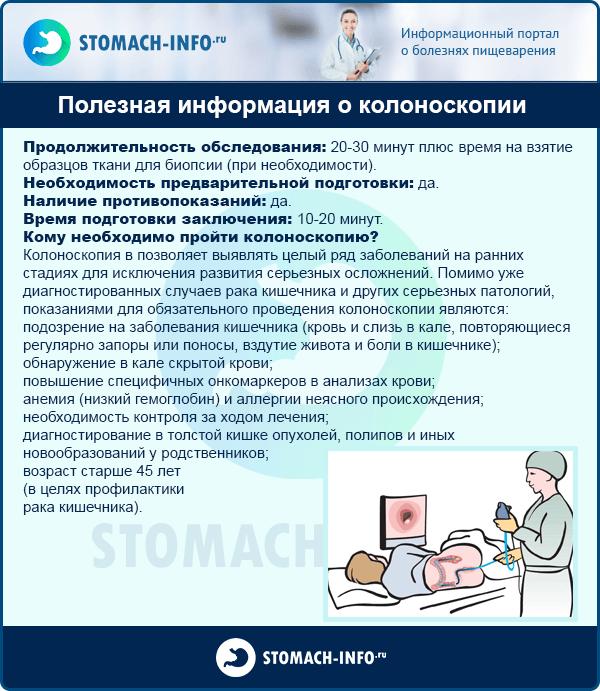Фиброколоноскопия кишечника - помощь доктора