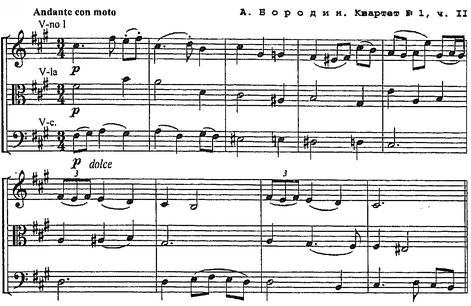 """Понятие """" музыкальная фактура"""""""