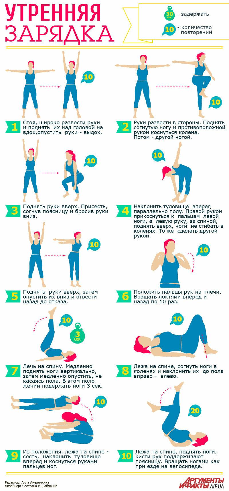 Зачем нужна утренняя зарядка: польза утренней гимнастики, упражнения
