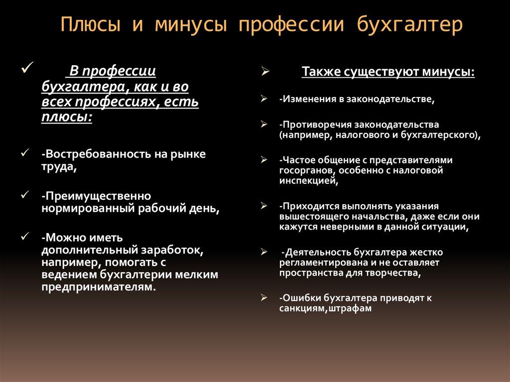 Профессия мерчендайзер (чем занимается, функции, навыки)   обязанности мерчендайзера, требования и зарплата мерчендайзера   как стать мерчандайзером