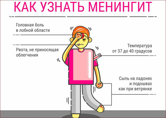 Алкалоз. причины, симптомы и лечение алкалоза!