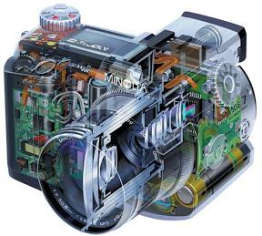 Что такое фотоаппарат