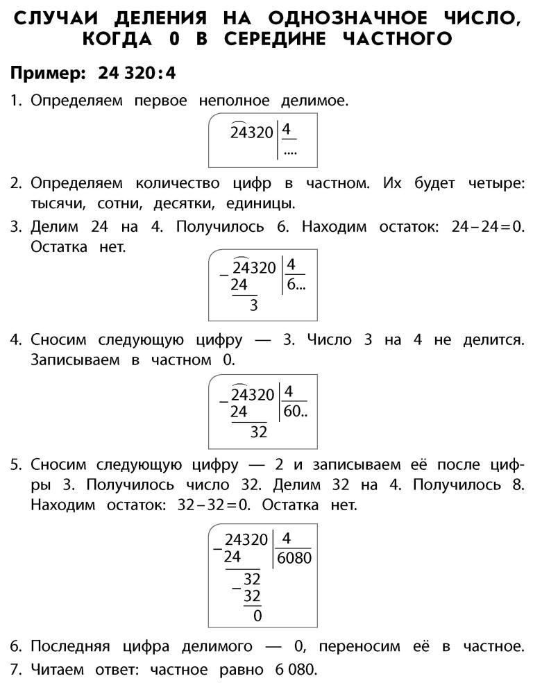 Как найти первое неполное делимое и количество цифр в частном?   школьная математика. блог