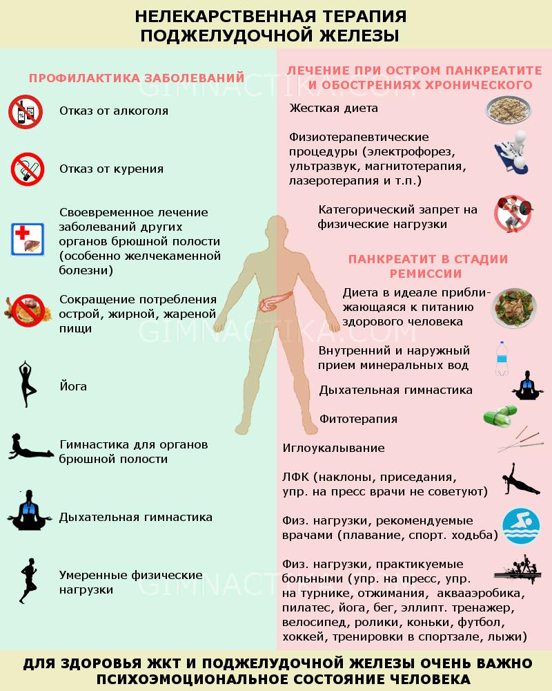 Рассеянный склероз: симптомы и первые признаки в начальной стадии