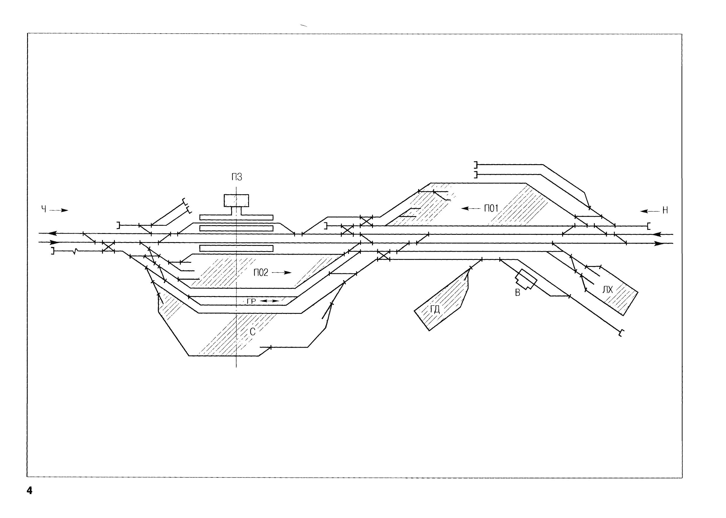 Техническое обслуживание централизованных стрелок - регулирование централизованных стрелок