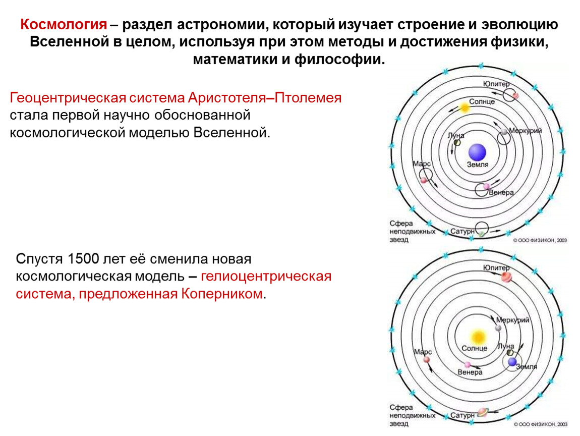 Космология | энциклопедия кругосвет