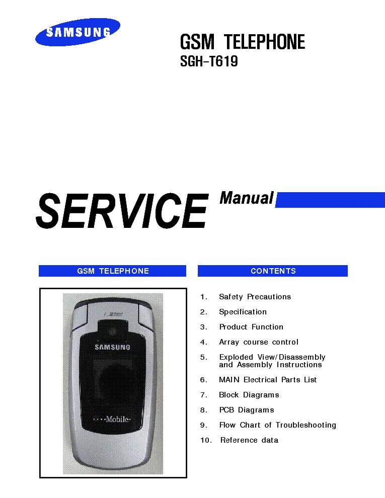 Что такое user manual и service manual