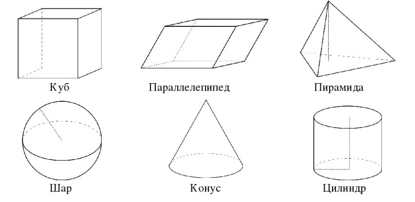 Подготовка к егэ и огэ (справочник по математике для школьников - геометрия - стереометрия)
