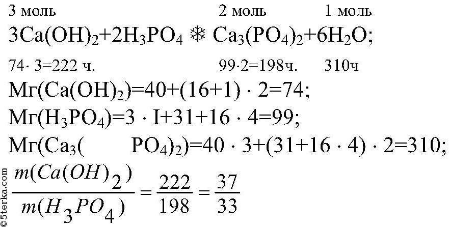 Урок 17. реакция нейтрализации