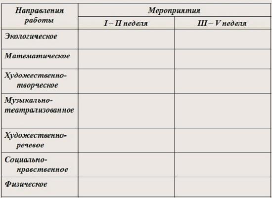 Нод по фэмп. воспитателям детских садов, школьным учителям и педагогам - маам.ру