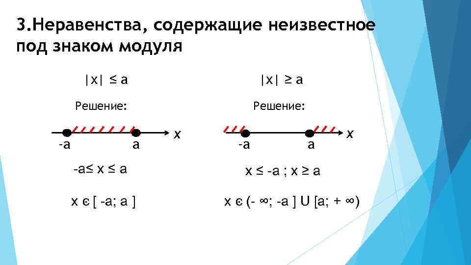 Как решать уравнения с модулем