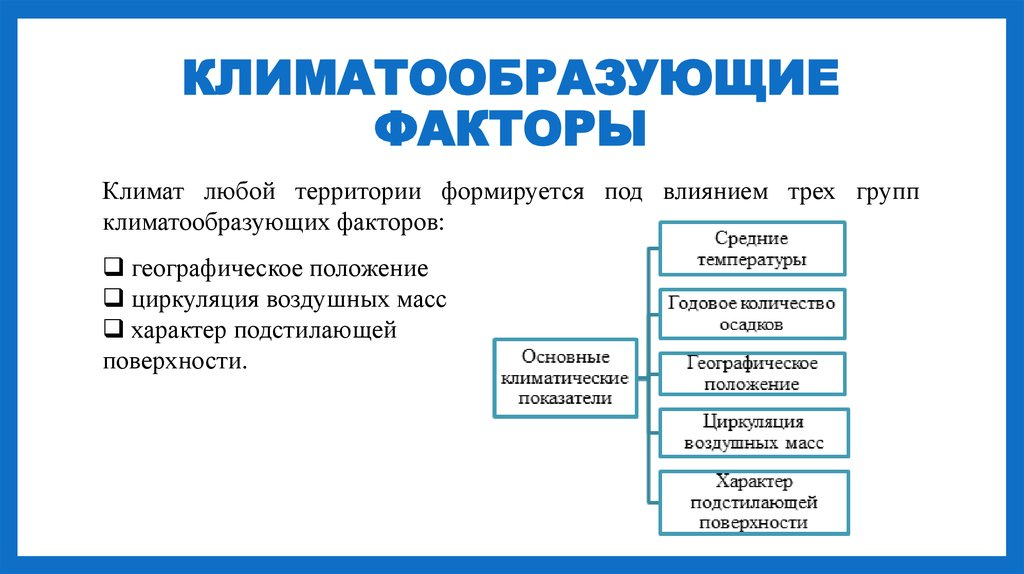 Основные климатообразующие факторы россии. что такое климатообразующие факторы россии?