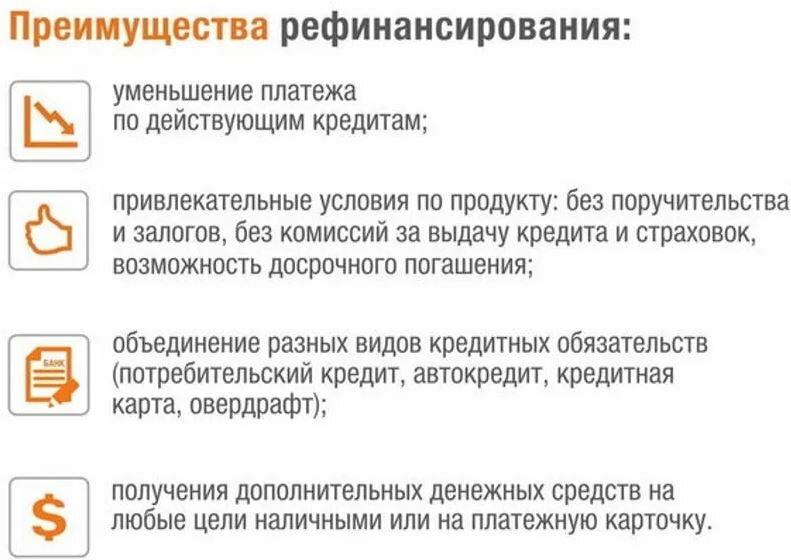 Рефинансирование кредитов от сбербанка россии в мытищах