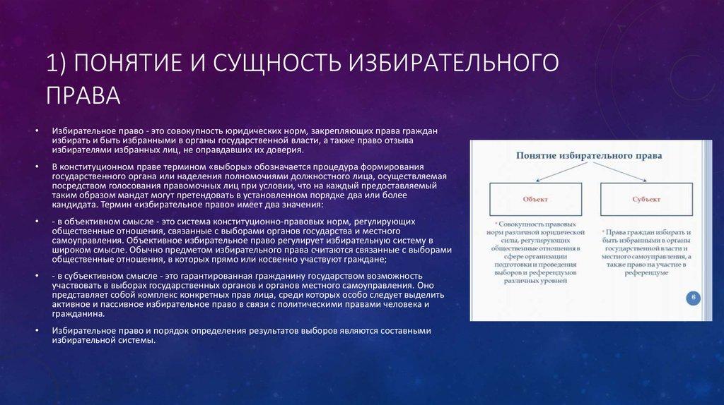 Избирательная система в рф (типы, виды) - энциклопедия выборов - йополис