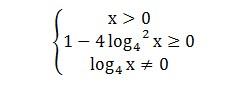 Область допустимых значений (одз): теория, примеры, решения. определение функции