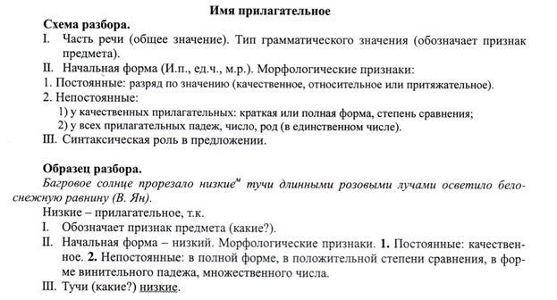 Полные и краткие имена прилагательные | русский язык