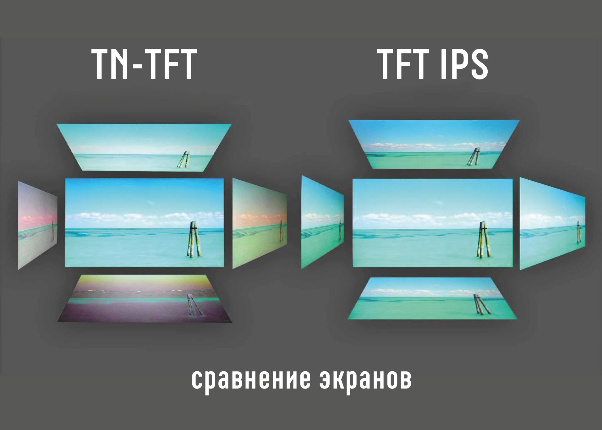 Всё про типы матрицы мониторов: tn, ips, pls, va, mva, oled