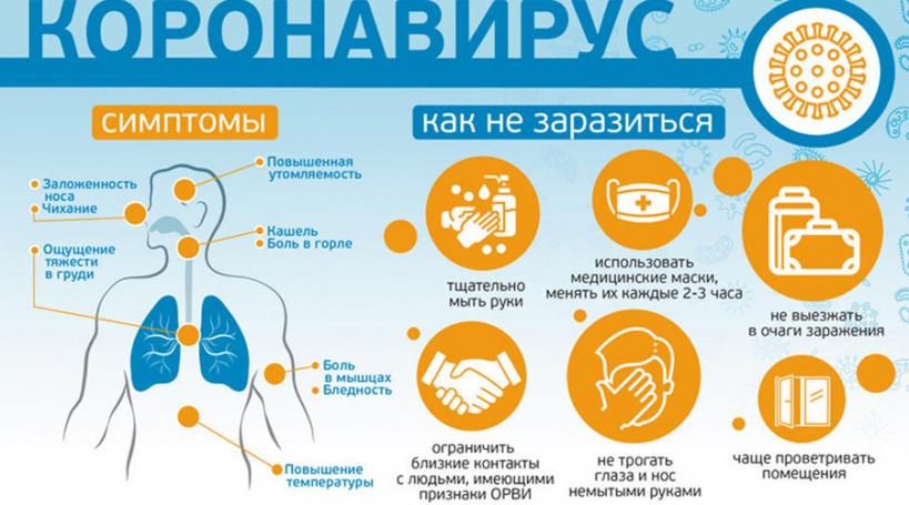 Какая температура при коронавирусе у взрослых | коронавирус в россии на сегодня онлайн: в мире по странам, в россии по городам