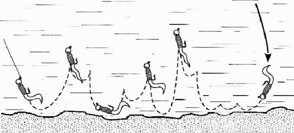Рыбалка на джиг для новичков