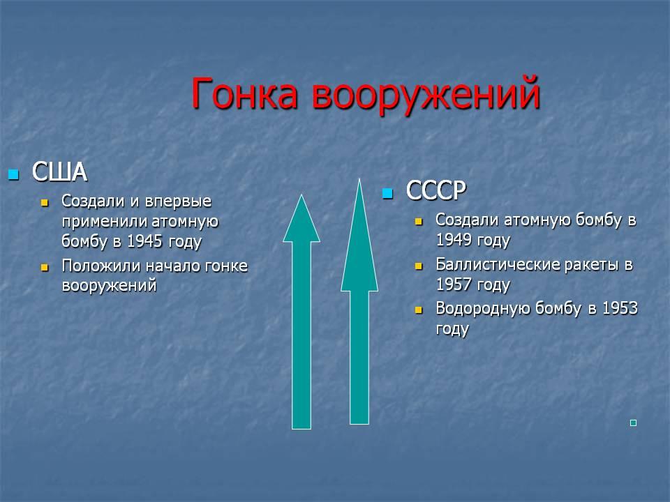 Гонка вооружений — википедия переиздание // wiki 2