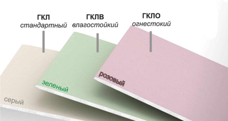 Что такое гипсокартон: свойства, применение, разновидности | ivd.ru
