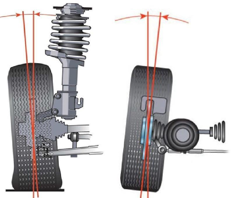 Развал схождение колес: что это такое, когда и для чего нужно делать