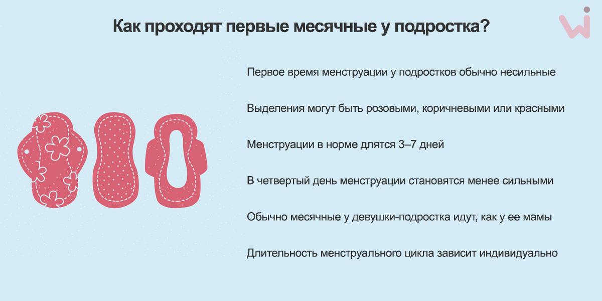Менструация у женщин: норма и возможные нарушения