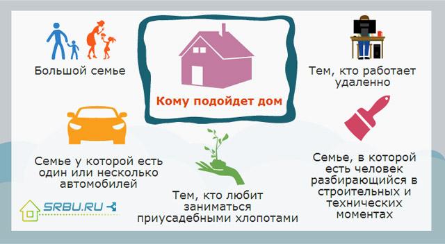 Что такое апартаменты и в чем отличие от квартир при покупке?