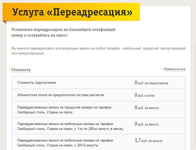 Заказ контента партнеров билайн: подключение и отключение услуг