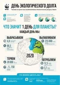 Практическая работа «экологический след» | авторская платформа pandia.ru
