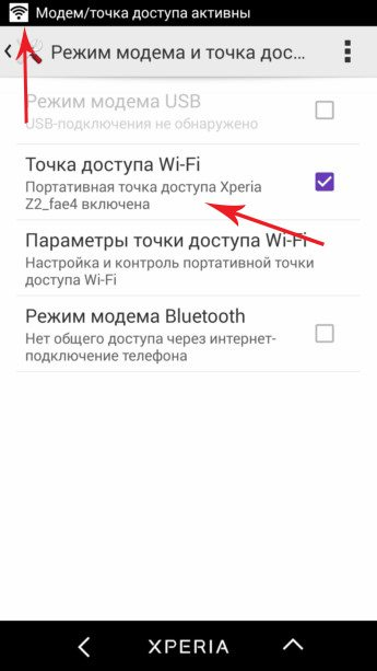 Что такое точка доступа wifi в телефоне: где она находится и как ее можно активировать