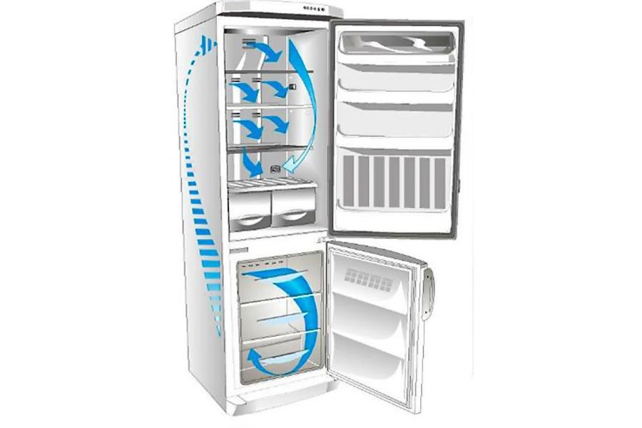 Выбираем холодильник no frost: рейтинг лучших моделей с обзорами, характеристики и особенности, главные параметры и критерии выбора