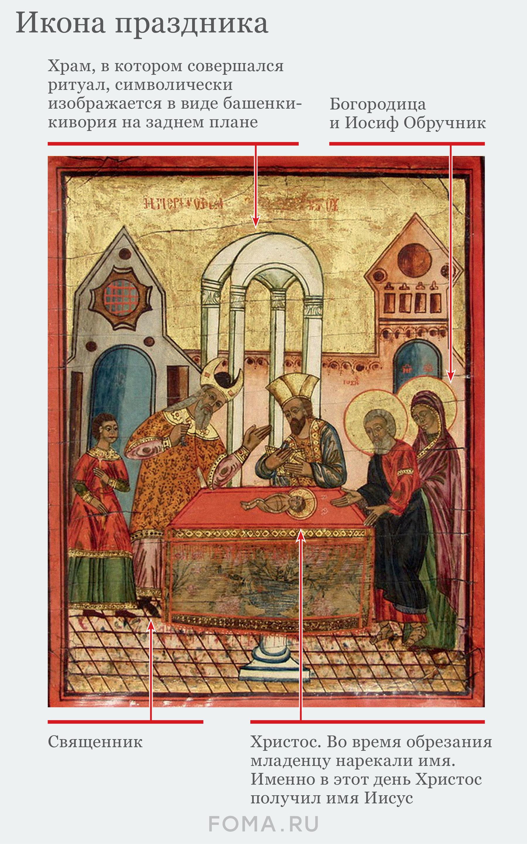 Праздник обрезание господне: история и происхождение, значение и смысл, традиции, когда и как праздновать