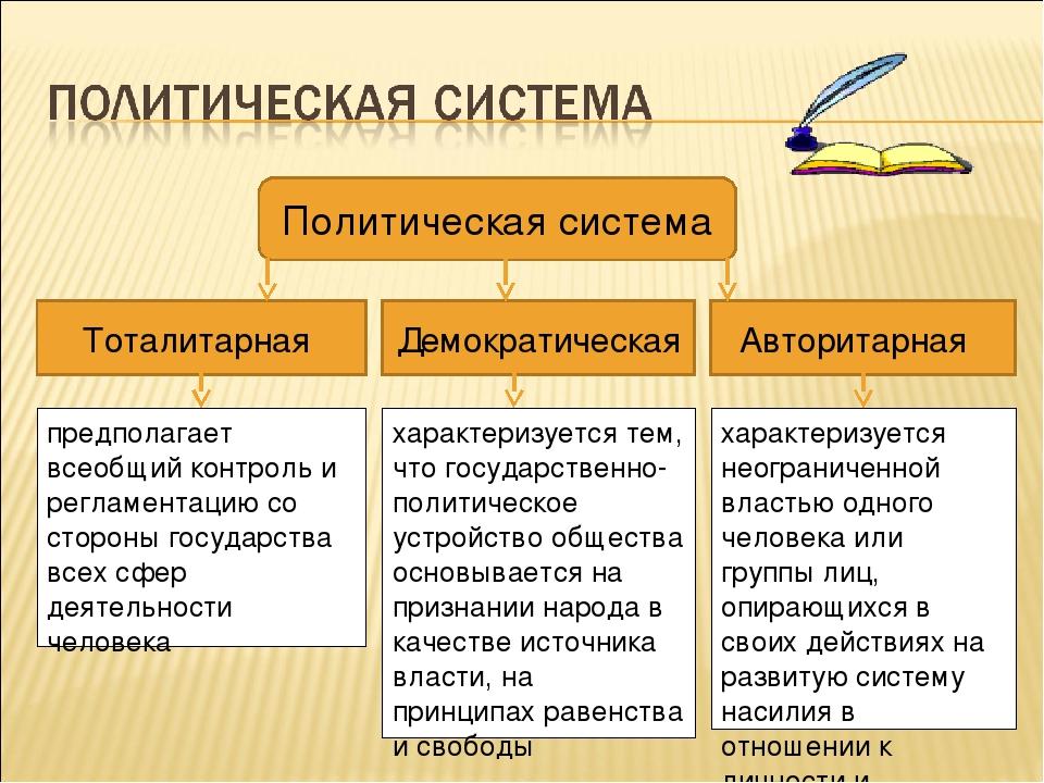 Демократия это, характеристика политического демократического режима, принципы, признаки, институты демократии, чем отличается от республики, примеры стран